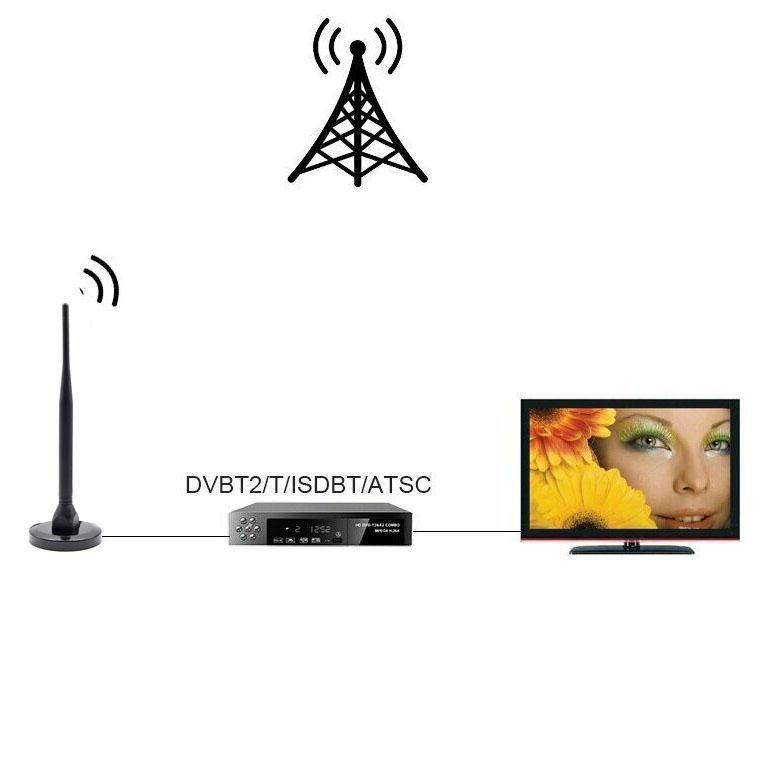 Antena semnal tv andowl a162, baza magnetica, 1080p