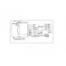 Modul Inchidere Centralizata Cu 2 Chei
