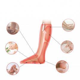 Aparat Presoterapie Cizme TotulPerfect Drenaj limfatic Detoxifiere Slabit, Pierdere in greutate, Anti Celulita, Detox Body Spa IE