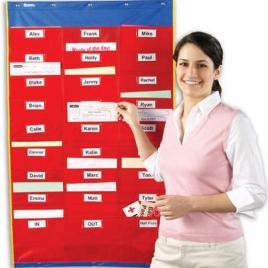 Panoul clasei organizate - learning resources
